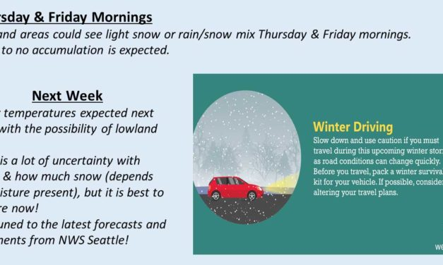 WEATHER: It'll be colder with a chance of snow starting Sunday
