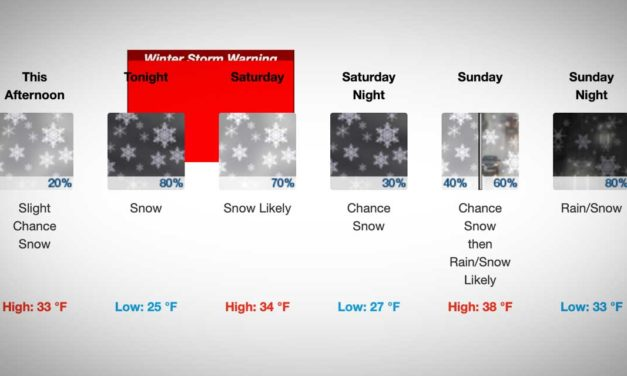 National Weather Service issues Winter Storm Warning for overnight snowstorm